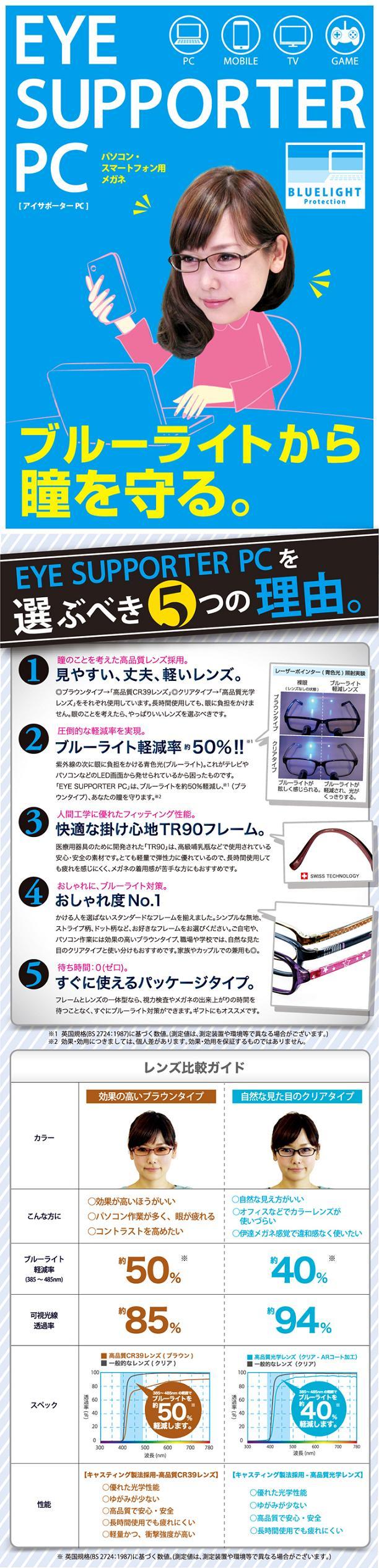 PCメガネのポイント