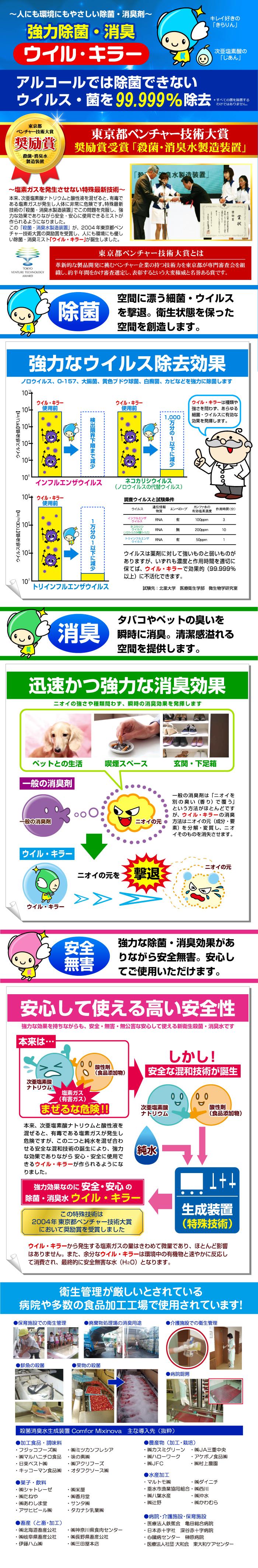 ウイルス対策商品